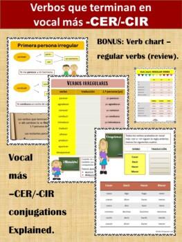 Spanish Present Tense - Irregular verbs (-cer, -cir)