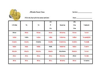 Spanish Present Tense Regular Verb Practice Charts
