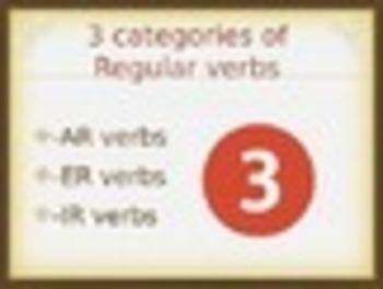 Spanish Present Tense Regular Verbs (-ar, -er, -ir) Keynote Slideshow