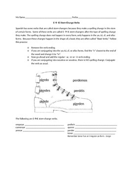 Spanish Present Tense Stem-Change Verbs Notes (Boot Verbs)