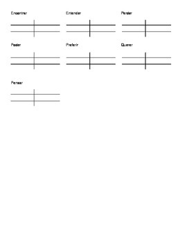 Spanish Present Tense Stem Changing Questions and Conjugations Worksheet