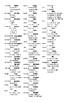 Spanish Present Tense Stem-Changing Verbs Master List