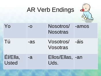 Spanish Present Tense Verb Review