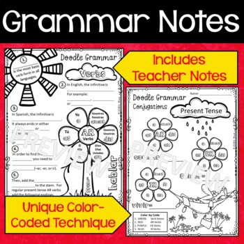 Spanish Present Tense Verbs (Doodle Grammar)
