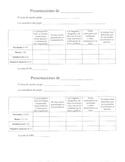 Spanish Presentation Rubric