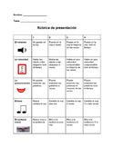 Spanish Presentation Rubric
