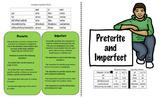 Spanish Pret/Imp Foldable