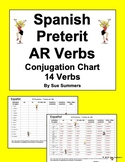 Spanish Preterit AR Verbs Conjugation Chart - 14 Regular AR Verbs