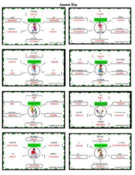 Spanish Preterit Tense Practice Task Cards
