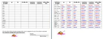 Spanish Preterit Verb Chart - 14 Irregular Preterit Verbs