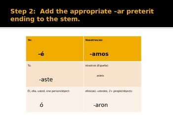 Spanish Preterit of Regular -AR verbs