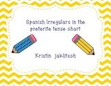 Spanish Preterite Irregular Conjugate Chart