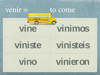 Spanish Preterite PowerPoint Presentation
