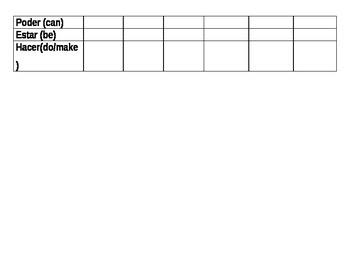 Spanish Preterite Practice Verb Chart