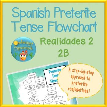 Realidades 2 - 2B - Spanish Preterite Tense Flowchart