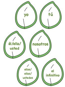 Spanish Preterite Verb Sort