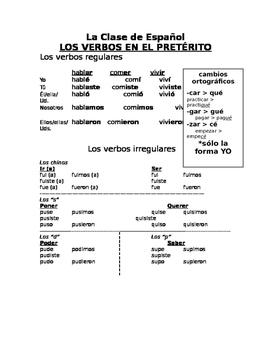 Spanish Preterite Verbs Master List