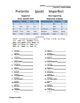 Spanish Preterite v. Imperfect Forms Review