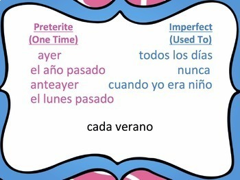Spanish Preterite vs Imperfect: One Time vs Used To Powerpoint & Notes 2