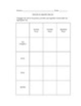 Spanish Preterite vs. Imperfect Tenses (comparison) Practice Worksheets Set