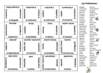 Spanish Professions Bundle - PowerPoint / Bulletin Board, Vocabulary, 3 Puzzles