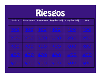 Avancemos 3 Unit 3 Lesson 2 Jeopardy-Style Review Game