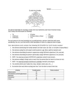 Spanish - Project - Family Tree