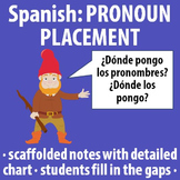 Spanish - Pronoun Placement