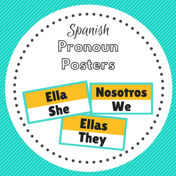 Spanish Pronouns Posters