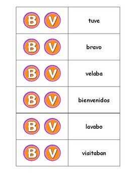 Spanish Pronunciation: B & V - Rules, Practice Sheets & Flashcards