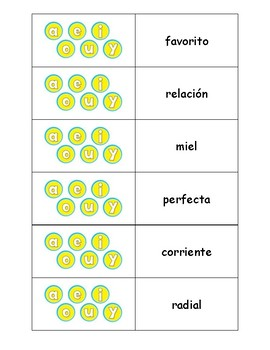 Spanish Pronunciation: Five Vowels - Rules, Practice Sheets & Flashcards