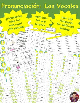 Spanish Pronunciation: Vowels - Rules, Practice Sheets & Flashcards