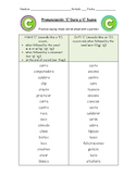 Spanish Pronunciation: Hard and Soft C - Rules, Practice S