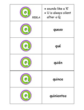 Spanish Pronunciation: Letter Q - Rules, Practice Sheets & Flashcards