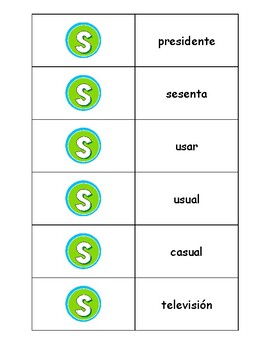 Spanish Pronunciation: Letter S - Rules, Practice Sheets & Flashcards