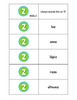 Spanish Pronunciation: Letter Z - Rules, Practice Sheets & Flashcards