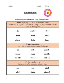 Spanish Pronunciation: Letters D & T - Rules & Practice Sheets