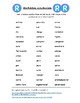 Spanish Pronunciation: R & RR - Rules & Practice Sheets