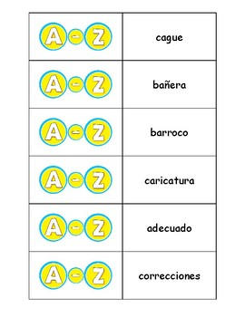 Spanish Pronunciation Summary: A-Z // Rules for Pronouncing Every Letter