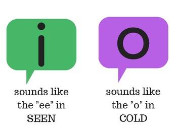 Spanish Pronunciation mini posters - 5 VOWELS and 6 CONSONANTS