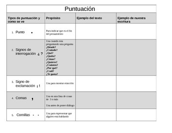 Spanish Punctuation