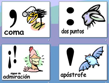 Spanish Punctuation PowerPoint, Classroom Signs, and Reference