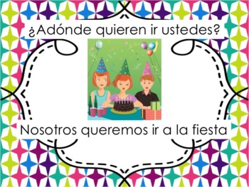 Spanish Querer with Ir and Places Powerpoint
