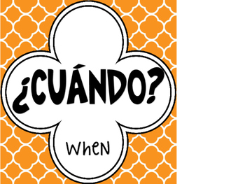 Spanish Question Posters (Quatrefoil Theme)