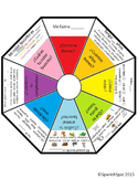Spanish Question Wheel on single 8.5x11 page