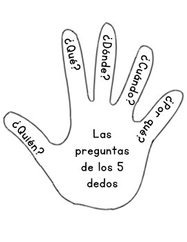Spanish Question Word Hand