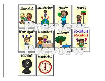 Spanish Question Word Posters