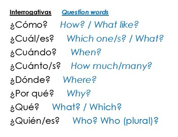 Spanish Question Word poster