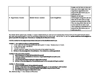 Spanish R.A.F.T. activity for vocabulary on technology and review verbs