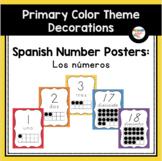 Spanish Number Word Posters (Los números)